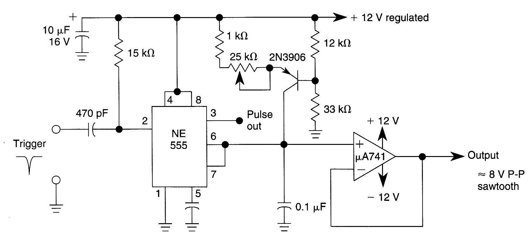 sawtooth wave generator circuit signalprocessing circuit