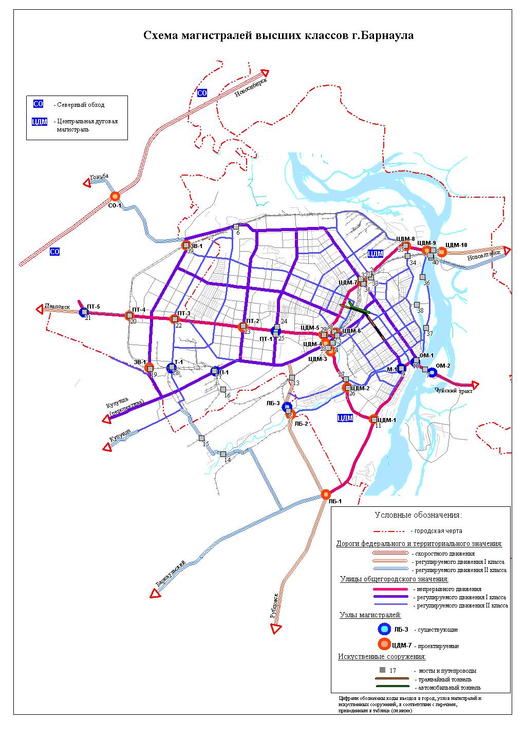 Схема развития барнаула